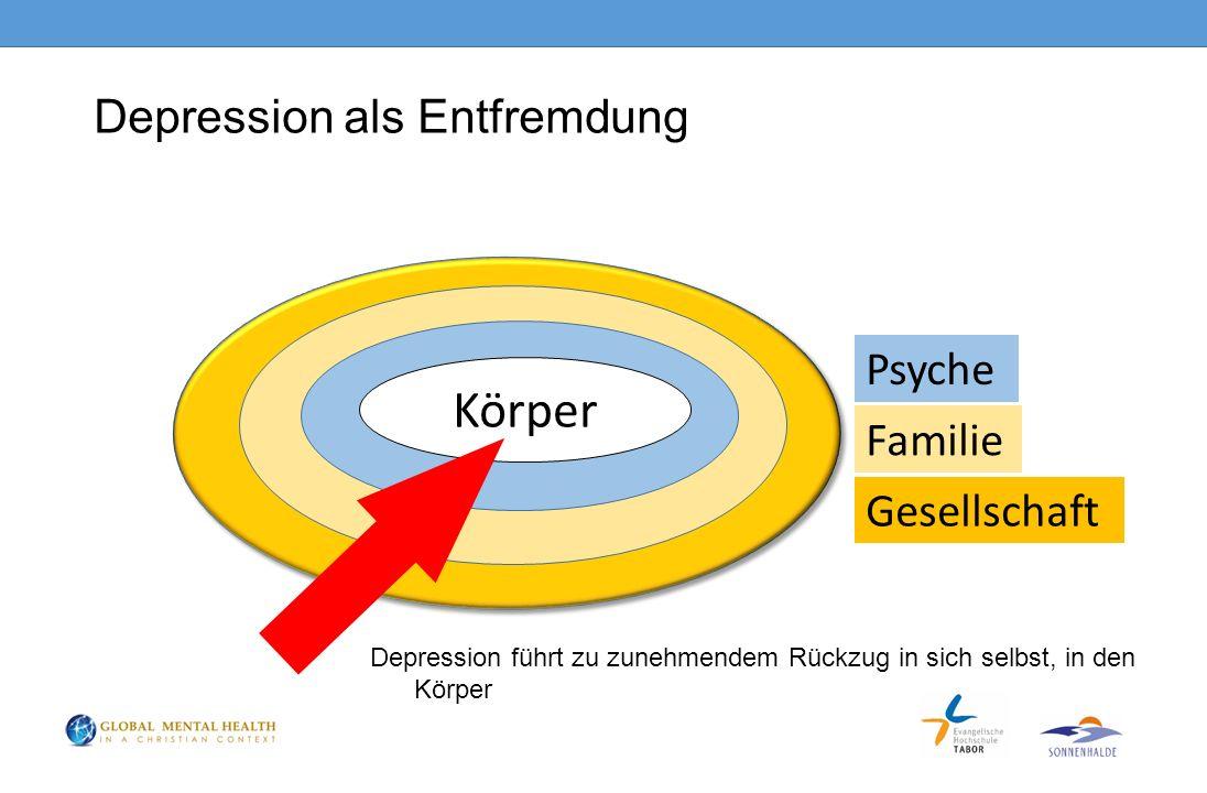 Körper Depression als Entfremdung Gesellschaft Familie Psyche Depression führt zu zunehmendem Rückzug in sich selbst, in den Körper