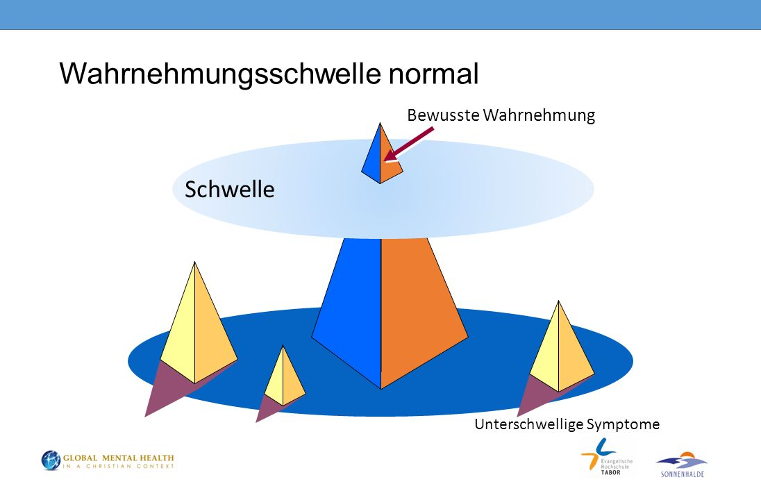 Wahrnehmungsschwelle normal Schwelle Unterschwellige Symptome Bewusste Wahrnehmung