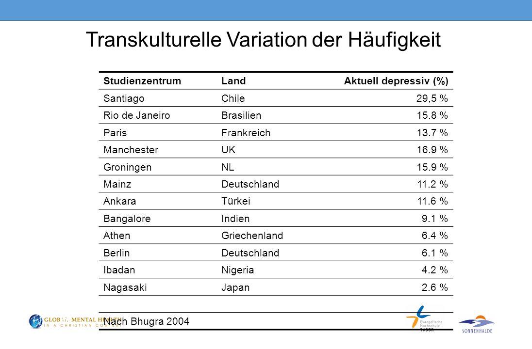 StudienzentrumLandAktuell depressiv (%) SantiagoChile29,5 % Rio de JaneiroBrasilien15.8 % ParisFrankreich13.7 % ManchesterUK16.9 % GroningenNL15.9 % MainzDeutschland11.2 % AnkaraTürkei11.6 % BangaloreIndien9.1 % AthenGriechenland6.4 % BerlinDeutschland6.1 % IbadanNigeria4.2 % NagasakiJapan2.6 % Nach Bhugra 2004 Transkulturelle Variation der Häufigkeit Bhugra D..