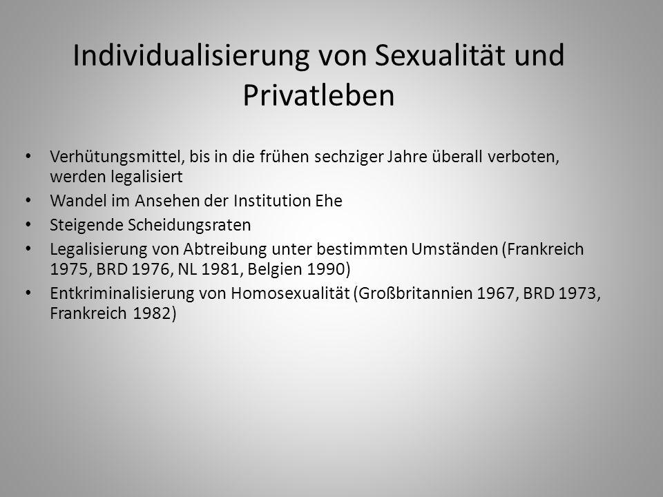 Sexuelle Revolution und anhaltende geschlechtliche Diskriminierung