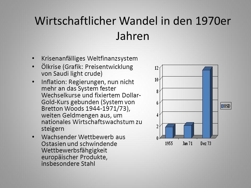 Wirtschaftlicher Wandel in den 1970er Jahren Krisenanfälliges Weltfinanzsystem Ölkrise (Grafik: Preisentwicklung von Saudi light crude) Inflation: Reg
