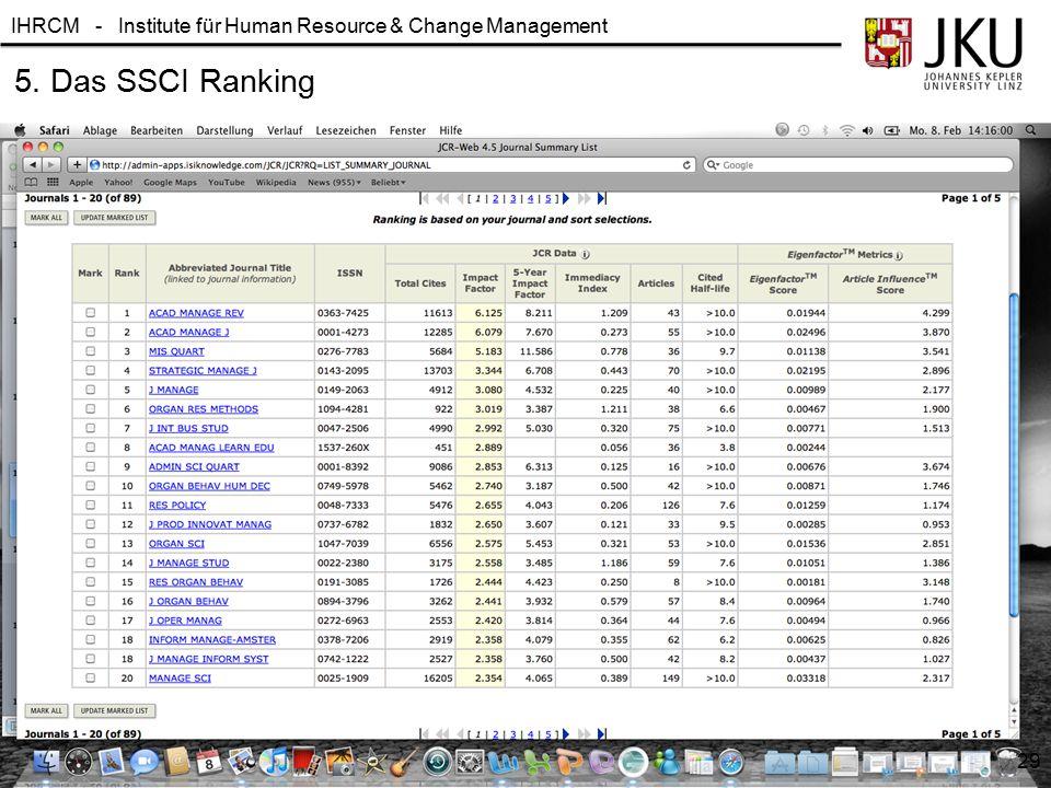 IHRCM - Institute für Human Resource & Change Management 5. Das SSCI Ranking 29