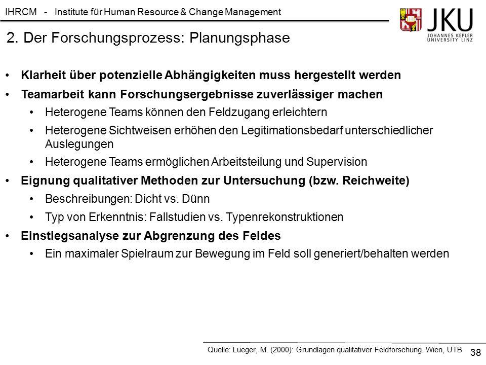 IHRCM - Institute für Human Resource & Change Management 2. Der Forschungsprozess: Planungsphase Klarheit über potenzielle Abhängigkeiten muss hergest