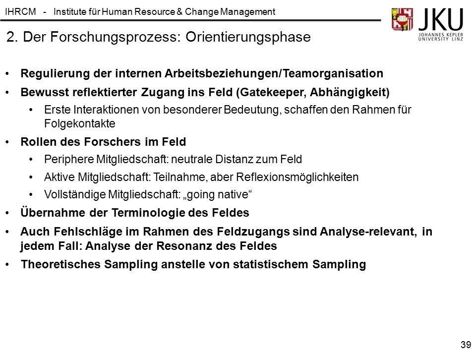 IHRCM - Institute für Human Resource & Change Management 2. Der Forschungsprozess: Orientierungsphase Regulierung der internen Arbeitsbeziehungen/Team