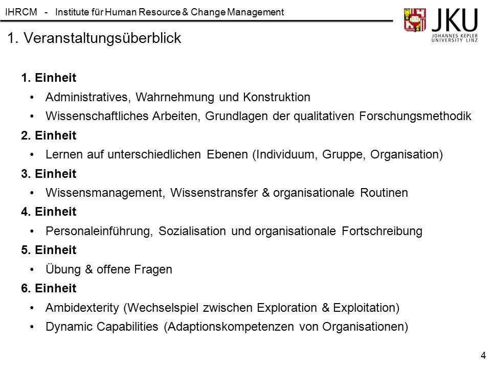 IHRCM - Institute für Human Resource & Change Management 1. Veranstaltungsüberblick 1. Einheit Administratives, Wahrnehmung und Konstruktion Wissensch