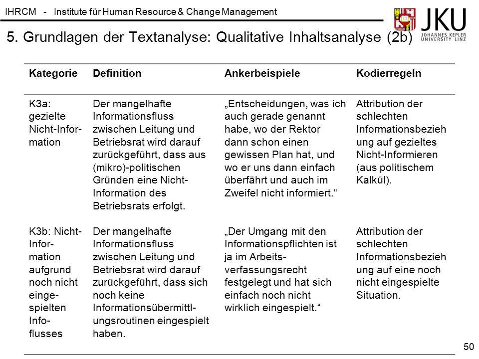 IHRCM - Institute für Human Resource & Change Management 5. Grundlagen der Textanalyse: Qualitative Inhaltsanalyse (2b) KategorieDefinitionAnkerbeispi