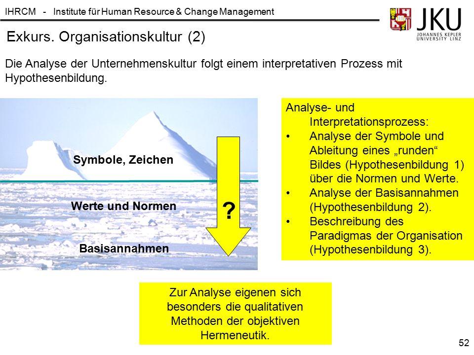 IHRCM - Institute für Human Resource & Change Management Die Analyse der Unternehmenskultur folgt einem interpretativen Prozess mit Hypothesenbildung.