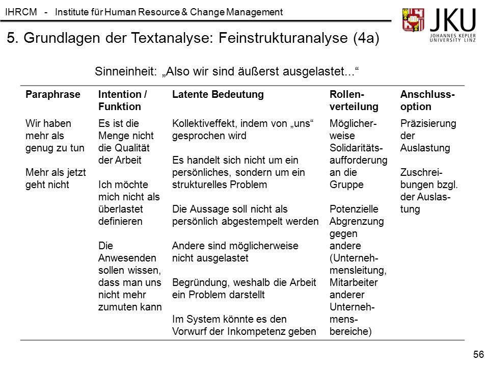IHRCM - Institute für Human Resource & Change Management 5. Grundlagen der Textanalyse: Feinstrukturanalyse (4a) ParaphraseIntention / Funktion Latent