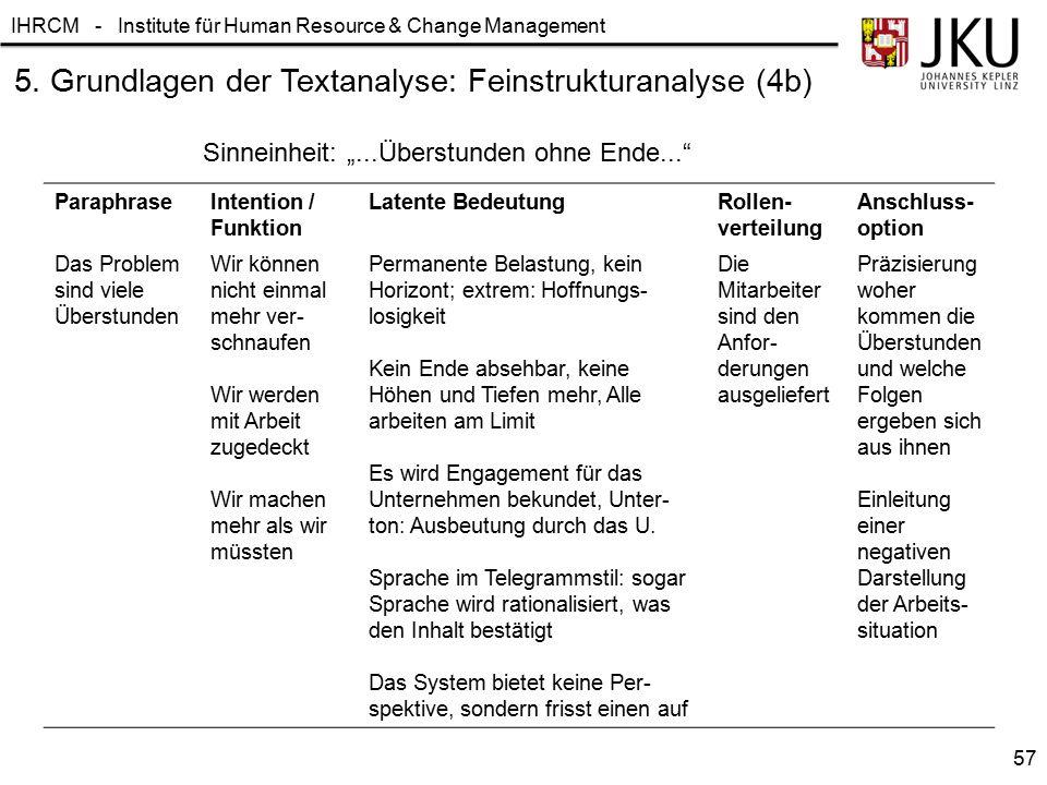 IHRCM - Institute für Human Resource & Change Management 5. Grundlagen der Textanalyse: Feinstrukturanalyse (4b) ParaphraseIntention / Funktion Latent