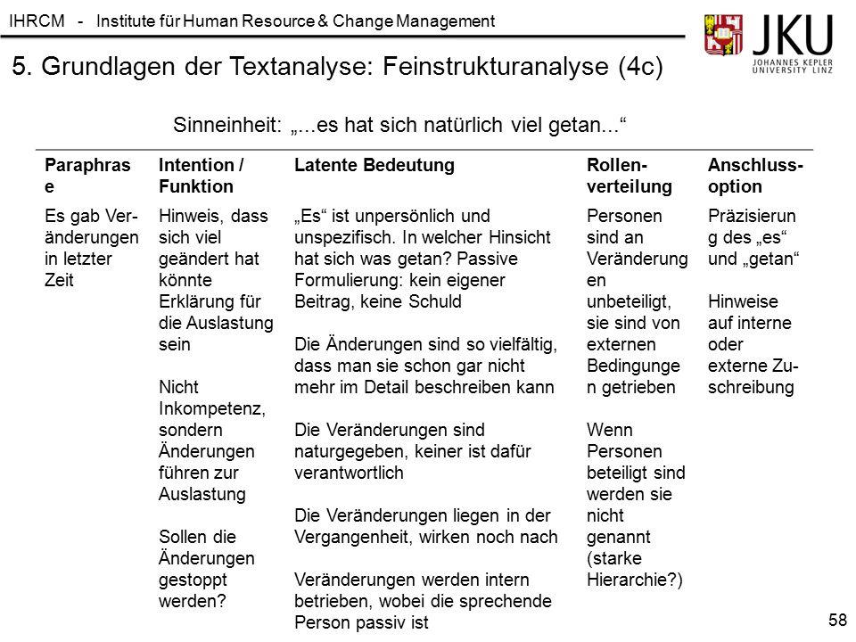 IHRCM - Institute für Human Resource & Change Management 5. Grundlagen der Textanalyse: Feinstrukturanalyse (4c) Paraphras e Intention / Funktion Late