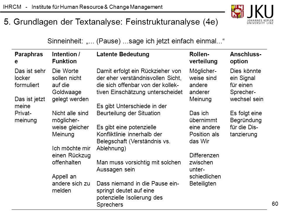 IHRCM - Institute für Human Resource & Change Management 5. Grundlagen der Textanalyse: Feinstrukturanalyse (4e) Paraphras e Intention / Funktion Late