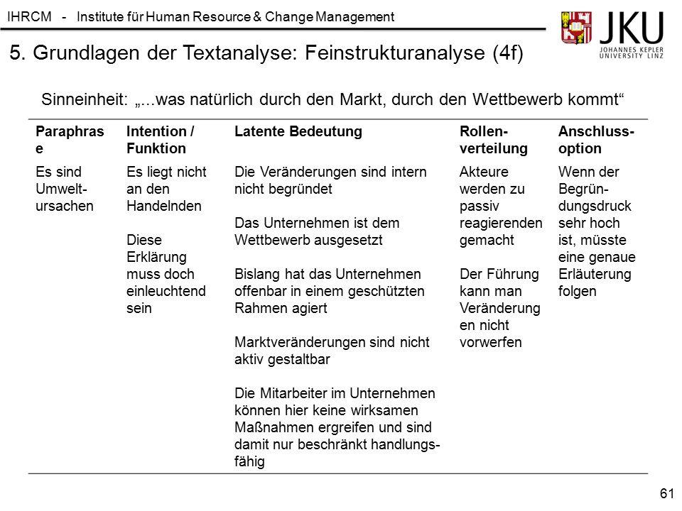 IHRCM - Institute für Human Resource & Change Management 5. Grundlagen der Textanalyse: Feinstrukturanalyse (4f) Paraphras e Intention / Funktion Late