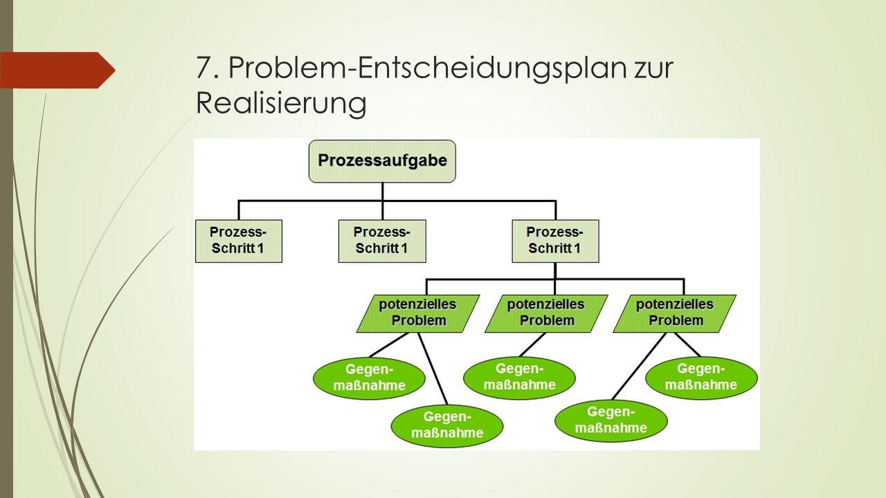 7. Problem-Entscheidungsplan zur Realisierung