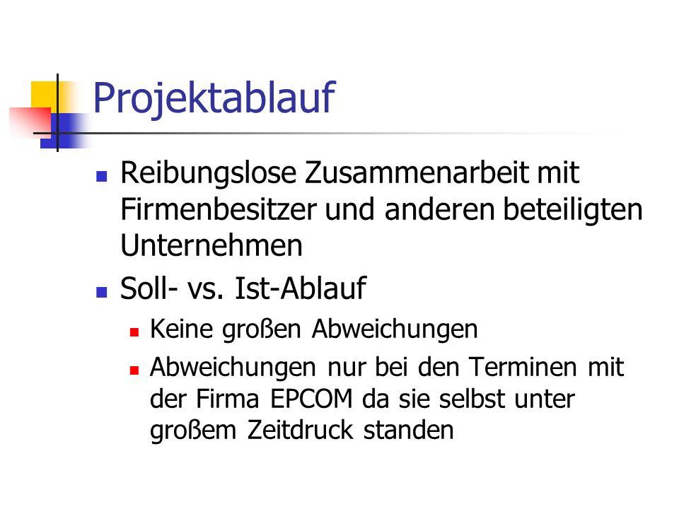 Projektablauf Reibungslose Zusammenarbeit mit Firmenbesitzer und anderen beteiligten Unternehmen Soll- vs.
