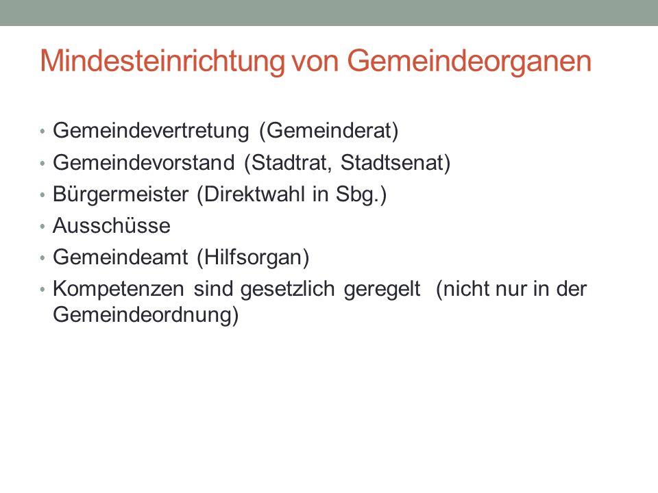 Mindesteinrichtung von Gemeindeorganen Gemeindevertretung (Gemeinderat) Gemeindevorstand (Stadtrat, Stadtsenat) Bürgermeister (Direktwahl in Sbg.) Aus