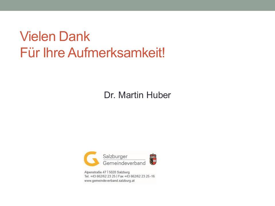 Vielen Dank Für Ihre Aufmerksamkeit! Dr. Martin Huber