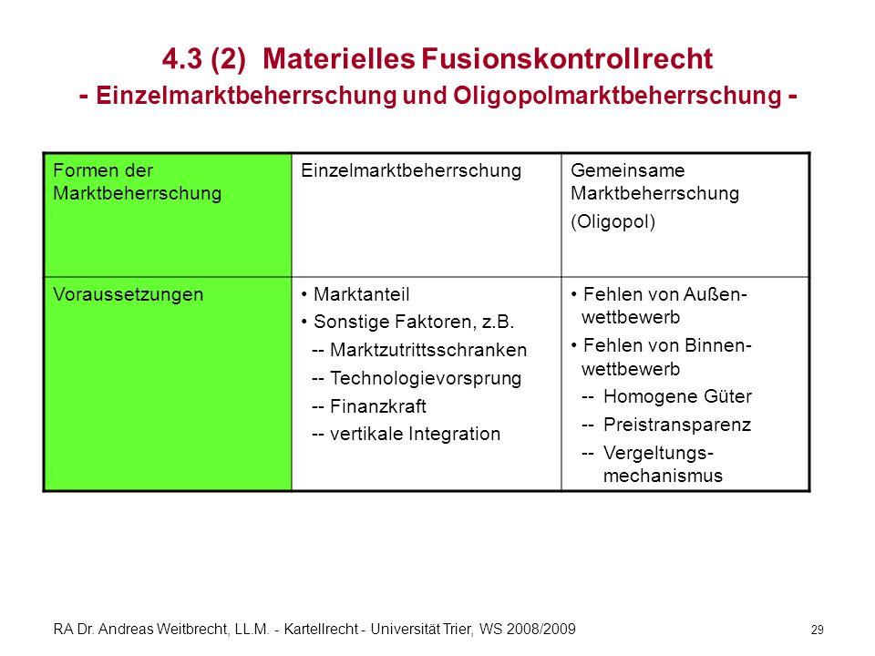 RA Dr. Andreas Weitbrecht, LL.M. - Kartellrecht - Universität Trier, WS 2008/2009 4.3 (2) Materielles Fusionskontrollrecht - Einzelmarktbeherrschung u