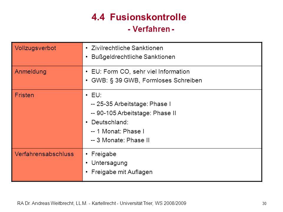 RA Dr. Andreas Weitbrecht, LL.M. - Kartellrecht - Universität Trier, WS 2008/2009 4.4 Fusionskontrolle - Verfahren - Vollzugsverbot Zivilrechtliche Sa