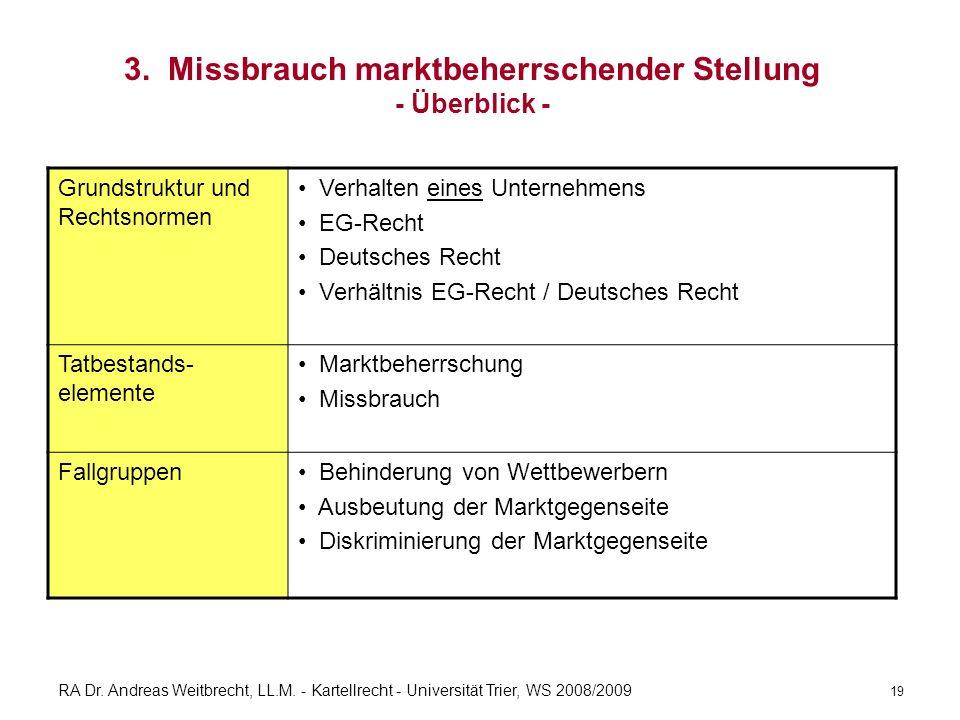RA Dr. Andreas Weitbrecht, LL.M. - Kartellrecht - Universität Trier, WS 2008/2009 3. Missbrauch marktbeherrschender Stellung - Überblick - Grundstrukt