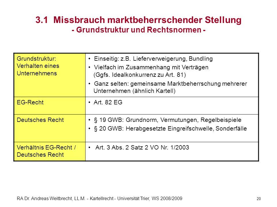 RA Dr. Andreas Weitbrecht, LL.M. - Kartellrecht - Universität Trier, WS 2008/2009 3.1 Missbrauch marktbeherrschender Stellung - Grundstruktur und Rech