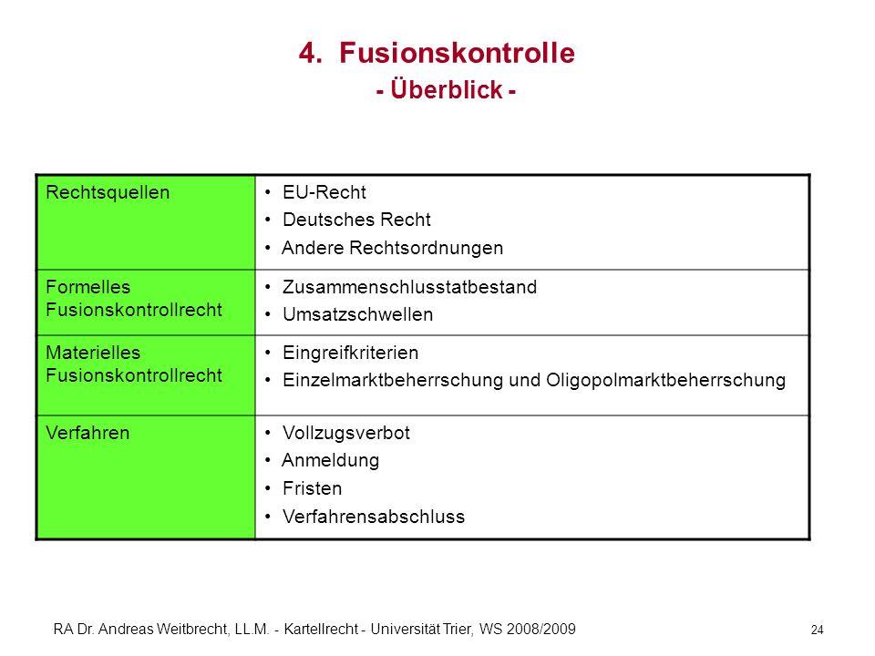 RA Dr. Andreas Weitbrecht, LL.M. - Kartellrecht - Universität Trier, WS 2008/2009 4. Fusionskontrolle - Überblick - Rechtsquellen EU-Recht Deutsches R