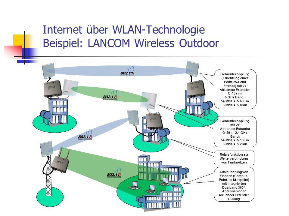 Gebäudekopplung (Errichtung einer Point-to-Point Strecke) mit 2x AirLancer Extender O-18a im 5 GHz Band: 54 Mbit/s  600 m 6 Mbit/s  8 km Gebäudekopp