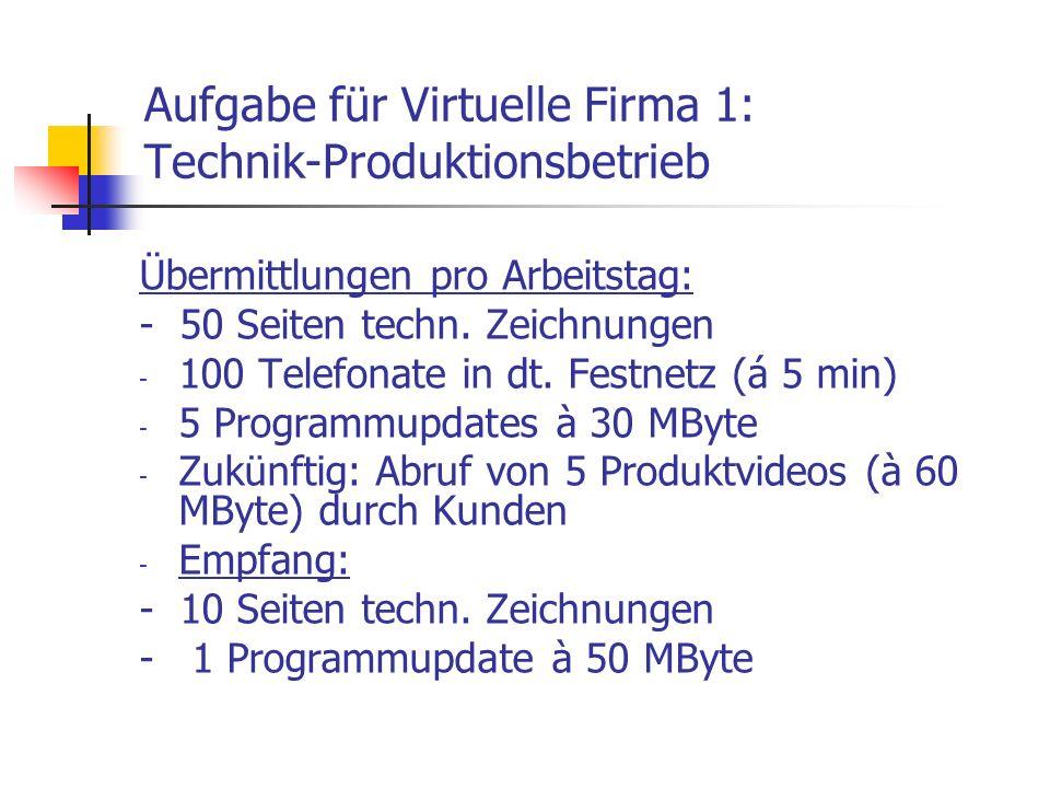 Übermittlungen pro Arbeitstag: - 50 Seiten techn. Zeichnungen - 100 Telefonate in dt. Festnetz (á 5 min) - 5 Programmupdates à 30 MByte - Zukünftig: A