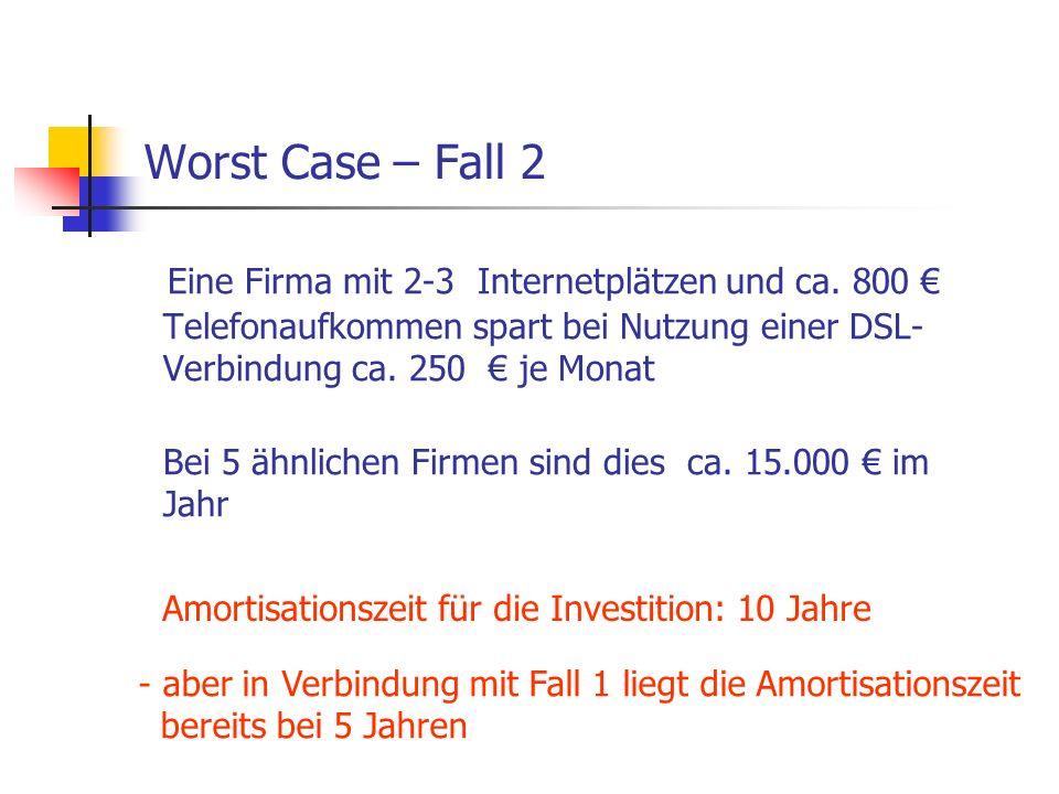Worst Case – Fall 2 Eine Firma mit 2-3 Internetplätzen und ca. 800 € Telefonaufkommen spart bei Nutzung einer DSL- Verbindung ca. 250 € je Monat Bei 5