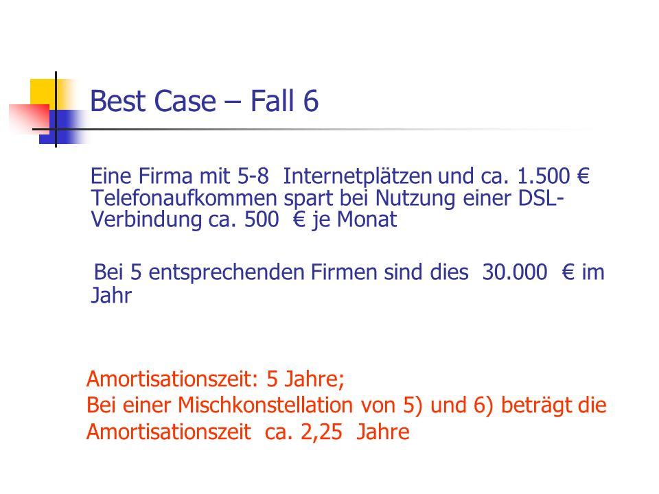 Best Case – Fall 6 Eine Firma mit 5-8 Internetplätzen und ca. 1.500 € Telefonaufkommen spart bei Nutzung einer DSL- Verbindung ca. 500 € je Monat Bei