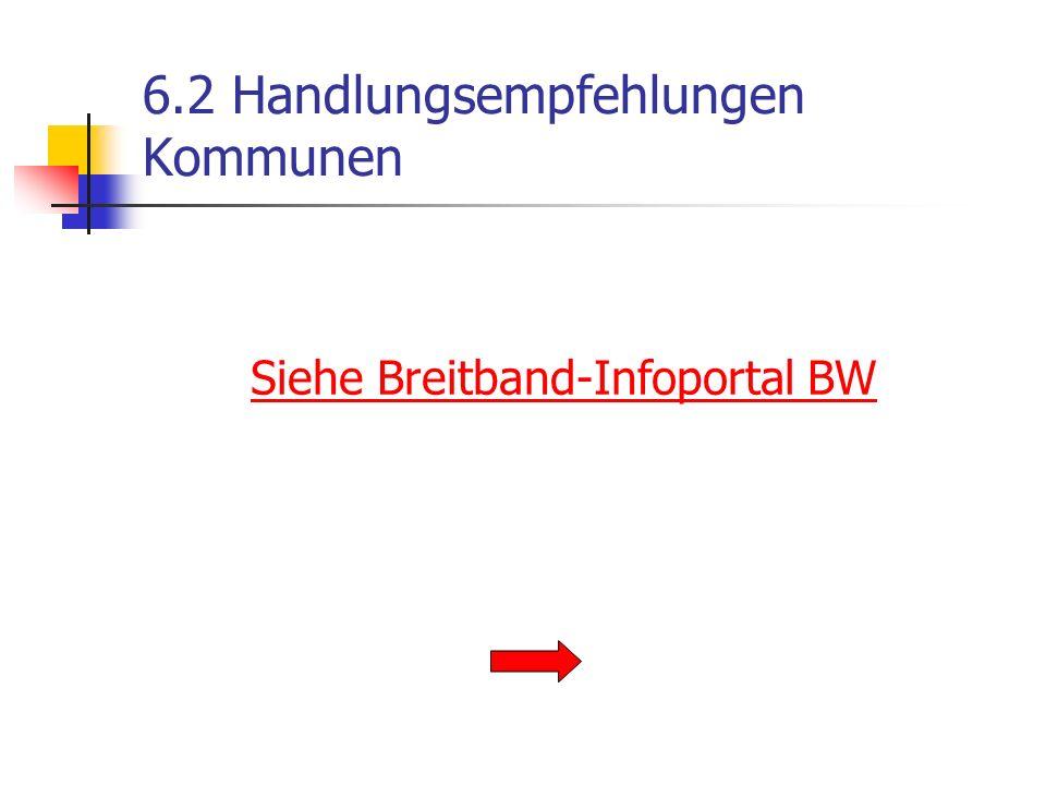 6.2 Handlungsempfehlungen Kommunen Siehe Breitband-Infoportal BW