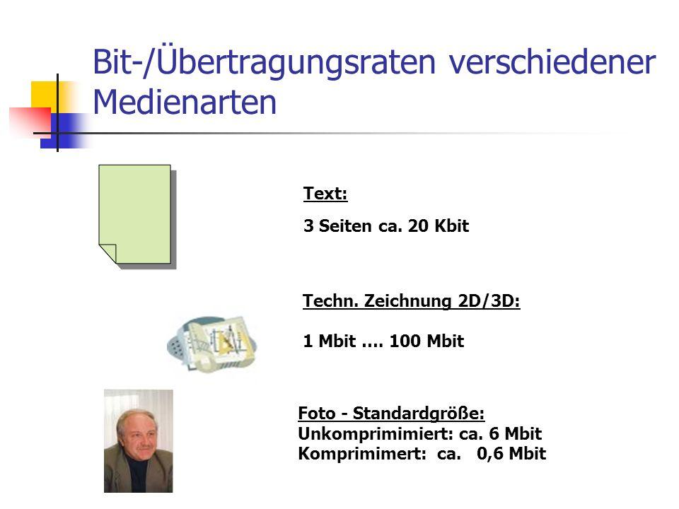 Bit-/Übertragungsraten verschiedener Medienarten 3 Seiten ca. 20 Kbit Foto - Standardgröße: Unkomprimimiert: ca. 6 Mbit Komprimimert: ca. 0,6 Mbit Tex