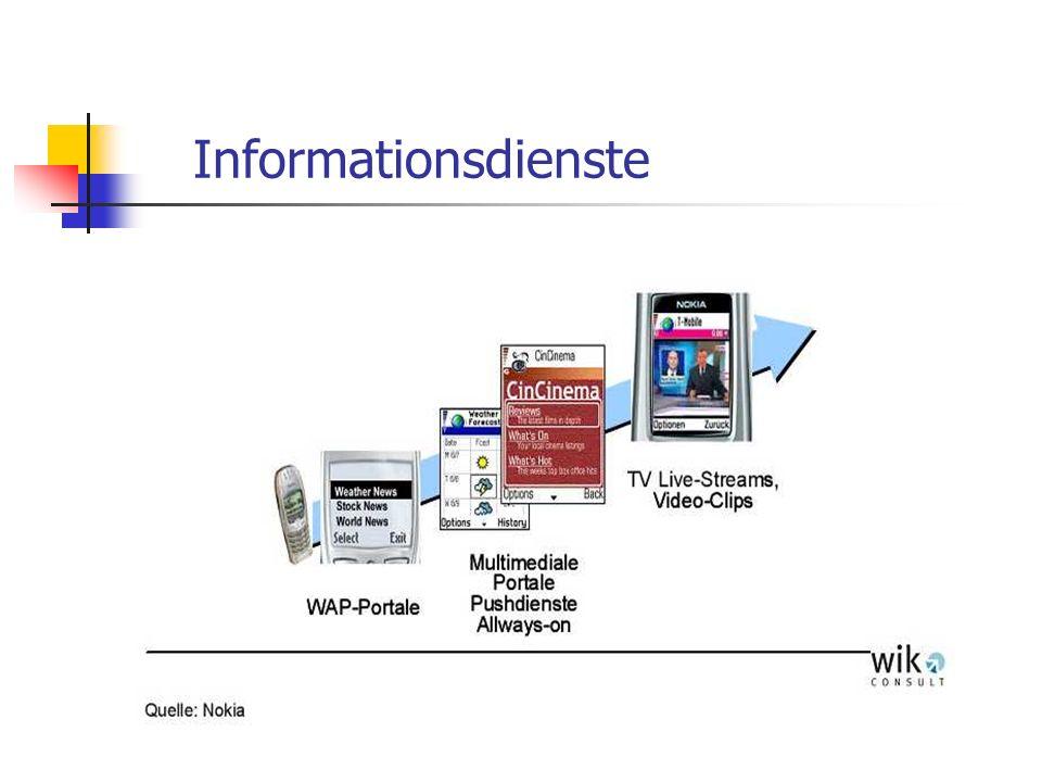 Informationsdienste