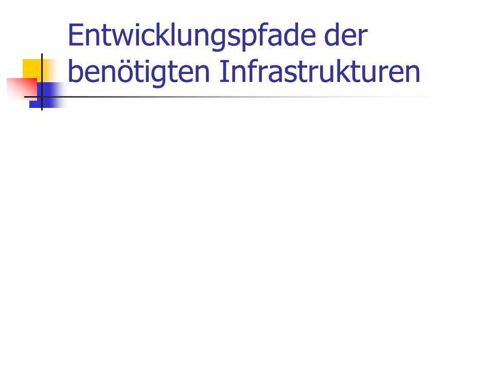 Entwicklungspfade der benötigten Infrastrukturen