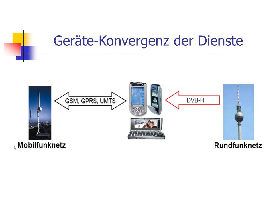 Geräte-Konvergenz der Dienste