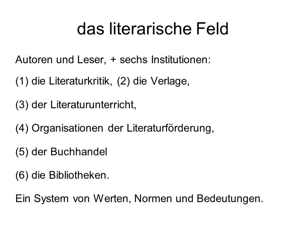das literarische Feld Autoren und Leser, + sechs Institutionen: (1) die Literaturkritik, (2) die Verlage, (3) der Literaturunterricht, (4) Organisatio