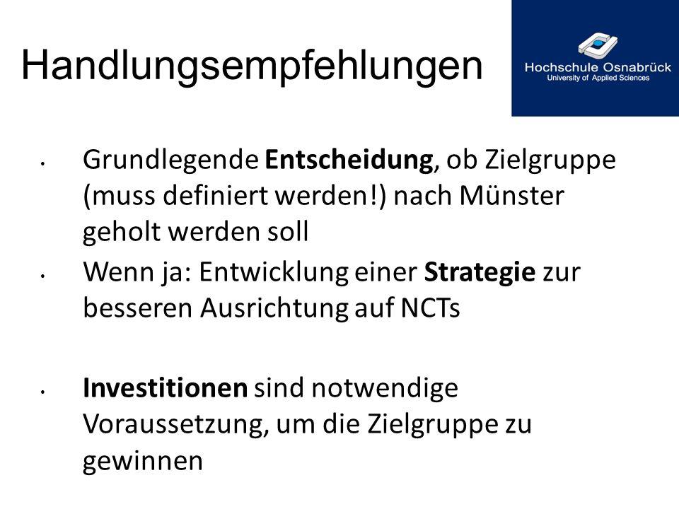 Handlungsempfehlungen Grundlegende Entscheidung, ob Zielgruppe (muss definiert werden!) nach Münster geholt werden soll Wenn ja: Entwicklung einer Str