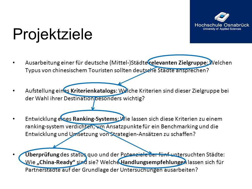 Projektziele Ausarbeitung einer für deutsche (Mittel-)Städte relevanten Zielgruppe: Welchen Typus von chinesischem Touristen sollten deutsche Städte a