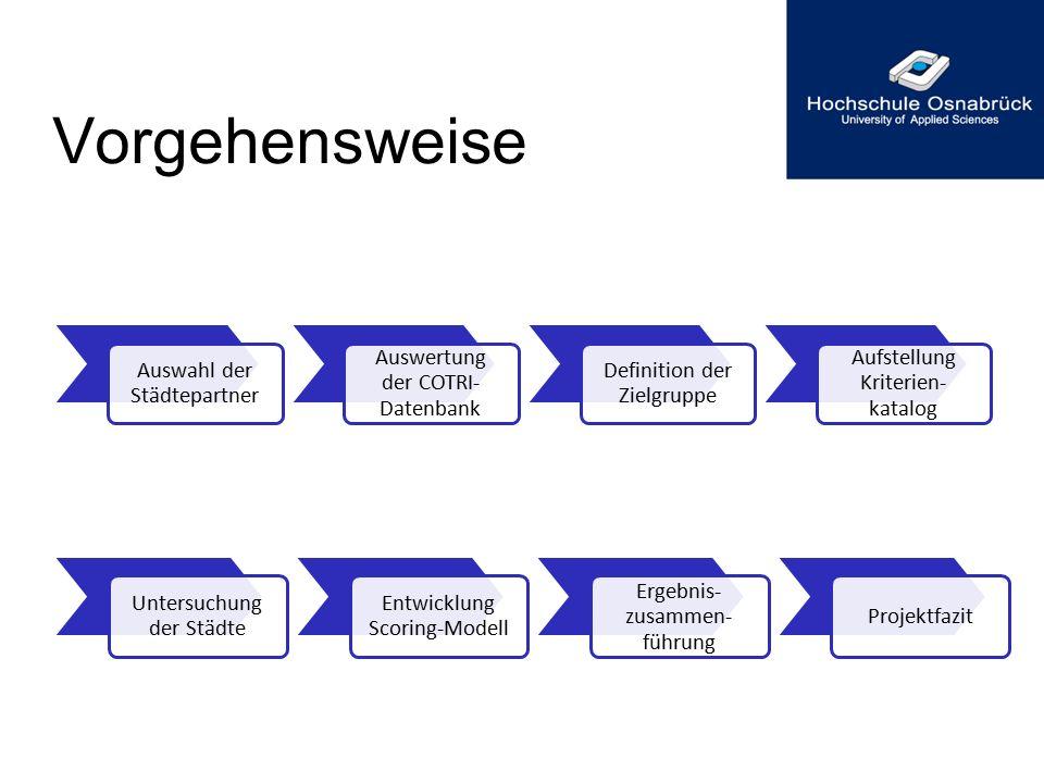 Vorgehensweise Auswahl der Städtepartner Auswertung der COTRI- Datenbank Definition der Zielgruppe Aufstellung Kriterien- katalog Untersuchung der Stä
