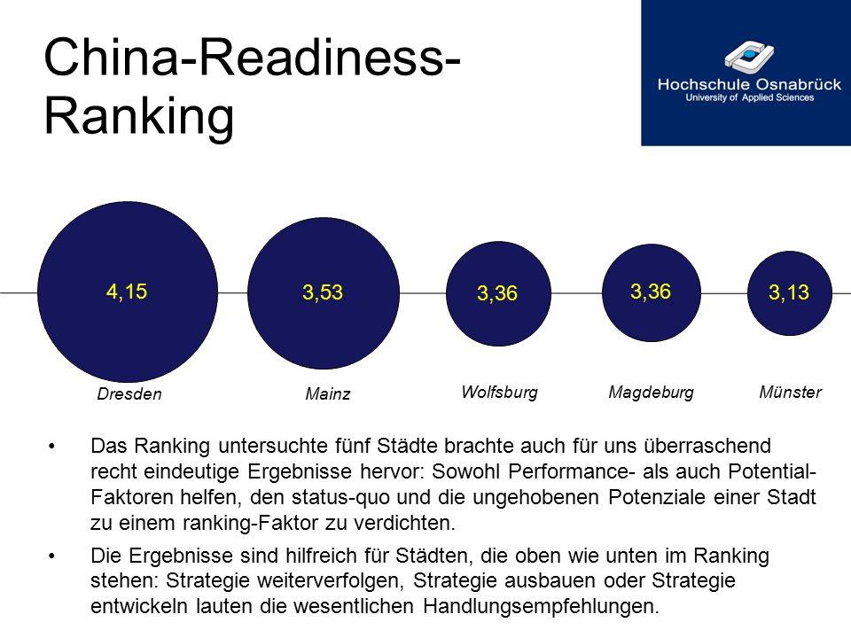 China-Readiness- Ranking 4,15 3,53 3,36 3,13 Das Ranking untersuchte fünf Städte brachte auch für uns überraschend recht eindeutige Ergebnisse hervor: