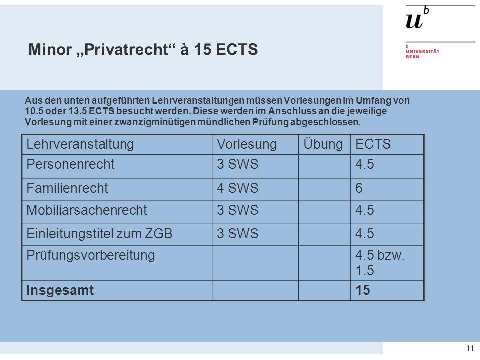 """11 Minor """"Privatrecht"""" à 15 ECTS Aus den unten aufgeführten Lehrveranstaltungen müssen Vorlesungen im Umfang von 10.5 oder 13.5 ECTS besucht werden. D"""