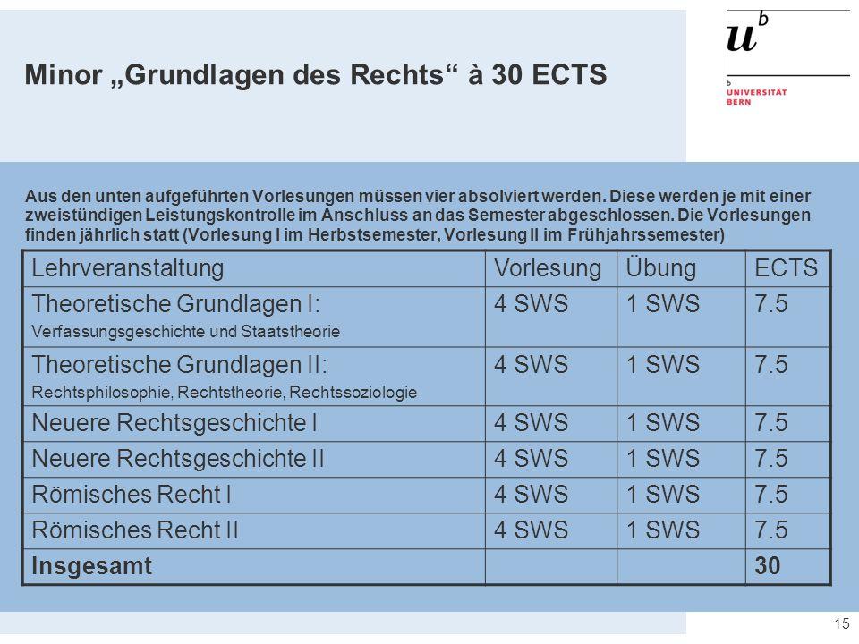 """15 Minor """"Grundlagen des Rechts"""" à 30 ECTS Aus den unten aufgeführten Vorlesungen müssen vier absolviert werden. Diese werden je mit einer zweistündig"""