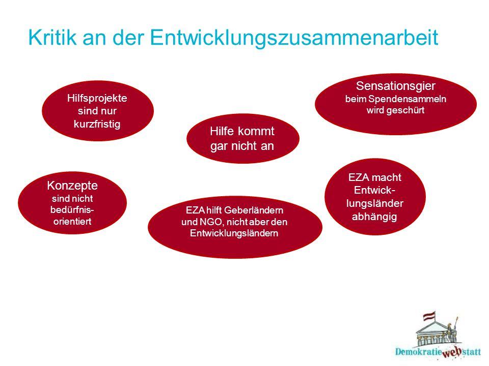 Kritik an der Entwicklungszusammenarbeit Hilfe kommt gar nicht an EZA hilft Geberländern und NGO, nicht aber den Entwicklungsländern Hilfsprojekte sind nur kurzfristig Konzepte sind nicht bedürfnis- orientiert EZA macht Entwick- lungsländer abhängig Sensationsgier beim Spendensammeln wird geschürt