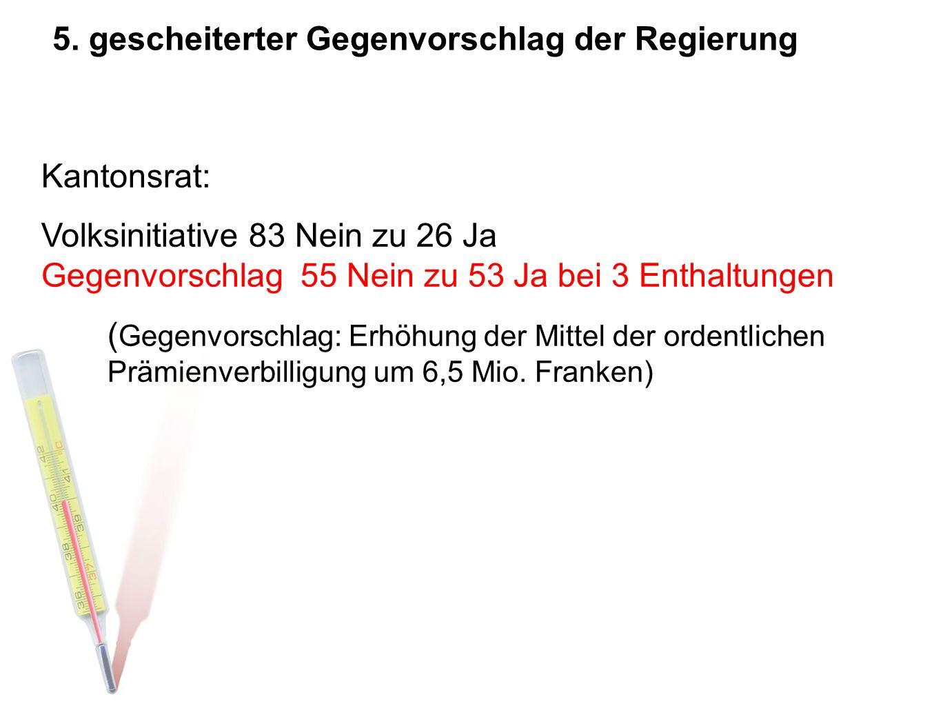 5. gescheiterter Gegenvorschlag der Regierung Kantonsrat: Volksinitiative 83 Nein zu 26 Ja Gegenvorschlag 55 Nein zu 53 Ja bei 3 Enthaltungen ( Gegenv