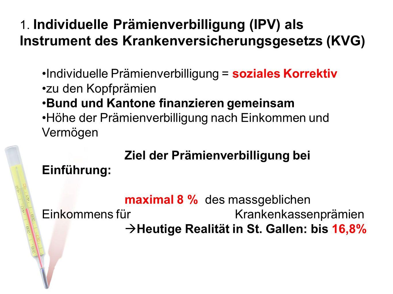1. Individuelle Prämienverbilligung (IPV) als Instrument des Krankenversicherungsgesetzs (KVG) Individuelle Prämienverbilligung = soziales Korrektiv z