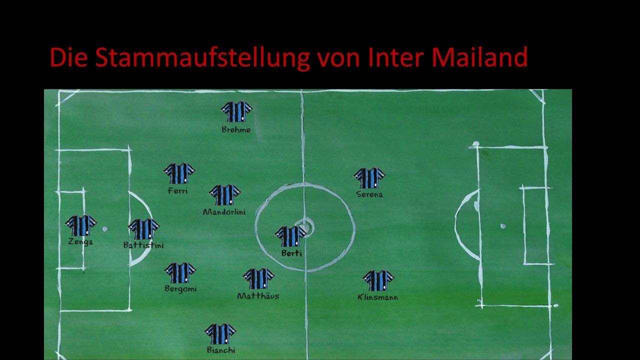 Die Stammaufstellung von Inter Mailand