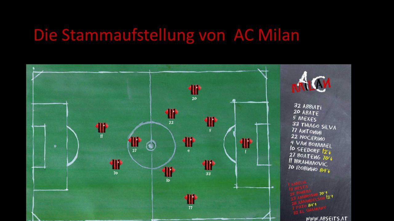 Die Stammaufstellung von AC Milan