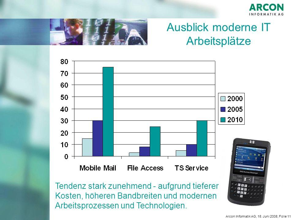Arcon Informatik AG, 18. Juni 2008, Folie 11 Ausblick moderne IT Arbeitsplätze Tendenz stark zunehmend - aufgrund tieferer Kosten, höheren Bandbreiten