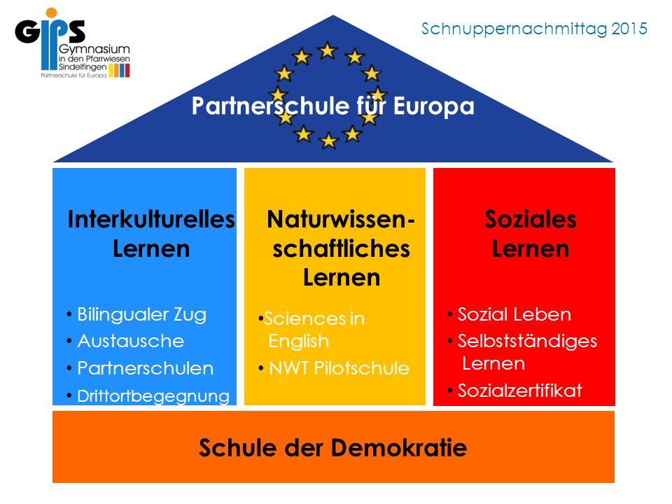 Schnuppernachmittag 2015 Interkulturelles Lernen Bilingualer Zug Austausche Partnerschulen Drittortbegegnung DDrittortbegegnung Naturwissen- schaftlic