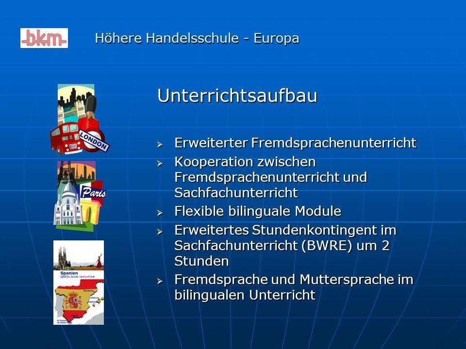 Unterrichtsaufbau  Erweiterter Fremdsprachenunterricht  Kooperation zwischen Fremdsprachenunterricht und Sachfachunterricht  Flexible bilinguale Module  Erweitertes Stundenkontingent im Sachfachunterricht (BWRE) um 2 Stunden  Fremdsprache und Muttersprache im bilingualen Unterricht Höhere Handelsschule - Europa