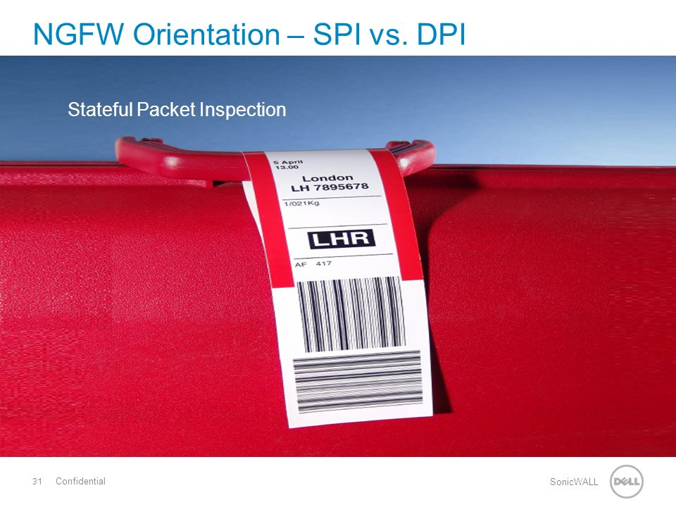 31 SonicWALL Confidential NGFW Orientation – SPI vs. DPI Stateful Packet Inspection
